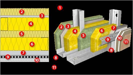 könnyűszerkezetes ház falszerkezet rétegrendje