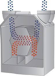 könnyűszerkezetes ház szellőztető rendszer
