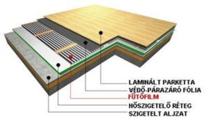könnyszerkezetes ház fűtése infrafóliával